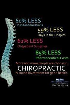 Great info graphic about #chiropractic !