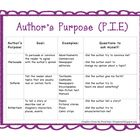 FREE!!! A great poster about Author's Purpose (PIE) that students can refer to and know the types of text, questions, and the goal for each of the 3 purpos...
