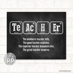 Teacher periodic table humourous card pinterest periodic table teacher urtaz Choice Image