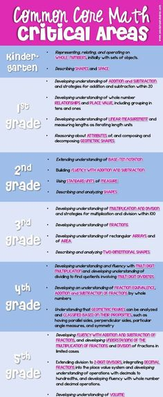 Focusing on the Critical Areas of Common Core Math