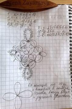 Всё о фриволите | ВКонтакте