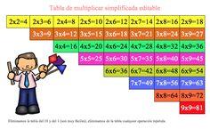 Las tablas son de las pocas cosas que creo que hay que memorizar sin más (aunque luego haya que enseñar como aplicarlas) y, al menos en la escuela de la … Bingo, Editable, How To Make, Gabriel, Ideas Para, Numbers, Outdoor, Projects, Memorizing Multiplication Facts