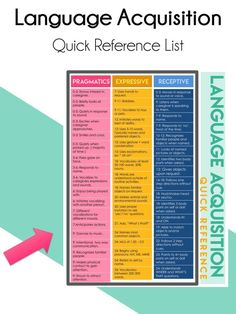 The Speech Room quick reference list for paediatric language development Speech Pathology Activities, Preschool Speech Therapy, Speech Language Pathology, Language Activities, Speech And Language, Articulation Activities, Speech Pathology Jobs, Speech Therapy Posters, Auditory Processing Activities