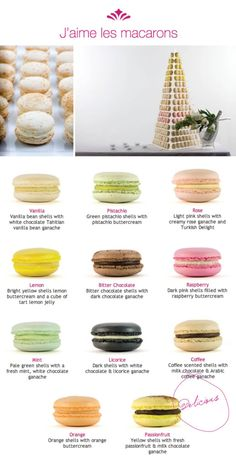 different macaron flavors(Bake Videos)
