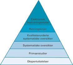 Evidensbasert medisin ellervulgærcochranisme? | Tidsskrift for Den norske legeforening
