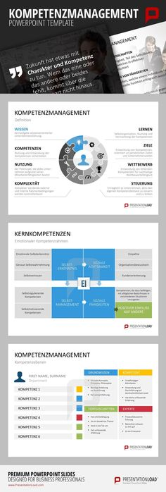 Knowledge Management Solutions | KM | Pinterest | Knowledge ...