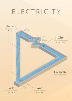 Electricidad explicada con agua