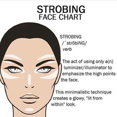 Ladies, this is #strobing Use it and make your face glow
