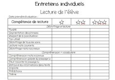 Entretien individuel en atelier lecture Guided Reading, Teaching Reading, Daily Five, French Immersion, Cycle 3, Dream Job, Rubrics, Assessment, Classroom