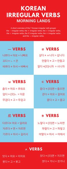 Like all languages Korean has irregular verbs. Luckily those verbs can be grouped together into 7 Korean irregular verb groups. #LearnKorean #Korean #한국어