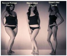 """What is the perfect size? - Plus Size I like that this gives an idea of what the sizes look like. I'm definitely thinking I'm going to aim for somewhere in the 10-14 range. That """"woman's ideal"""" size 8 is so not me. :)"""