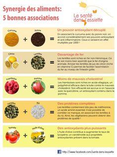 PARTAGE OF SANTÉ ET NUTRITION........ON FACEBOOK.......