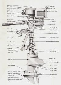 owners manual boat engine pinterest rh pinterest com johnson 9.9 hp 4 stroke manual johnson 15 hp 4 stroke outboard manual
