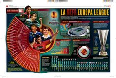 The UEFA Europa League by Jesús R. Sánchez, via Behance
