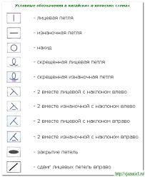 Картинки по запросу японские схемы вязания на русском языке