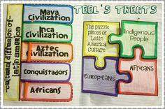 Teaching about the culture of Latin America? Discussing the Mayan, Inca, and Aztec civilizations? Take a look here!