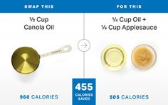 10 Simple Food Swaps to Save Calories | MyFitnessPal