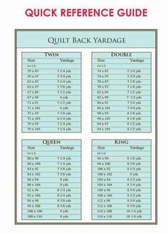 From 24blocks on Facebook. Very useful quilting chart.