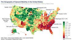upward mobility