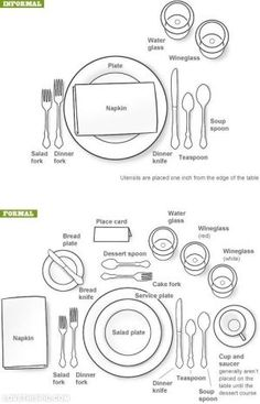 Formal party table setting. by Andielucybean