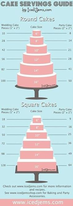 wedding cake serving chart uk 1000 images about cake servings amp business on 24295