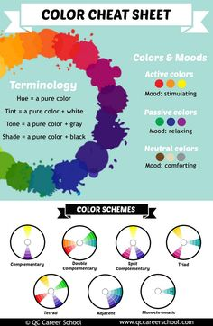 The abcs of art learn about more complex color theory in design and learn how to decorate your events and highlight your elegant chiavari chairs fandeluxe Gallery