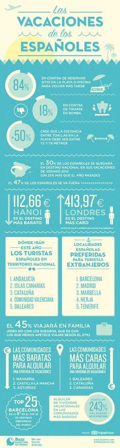 A1/C2 - La vacaciones. Aquí tienes una infografía con información sobre las vacaciones de los españoles. ¿Sabes cómo es en tu país? ¿Cómo, cuándo y dónde prefieres pasar tus vacaciones?