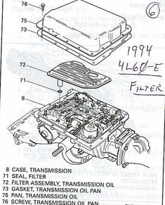 chevy transmission code identification chart  4l60e 4l65e