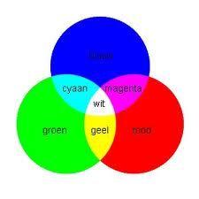 secondaire kleuren