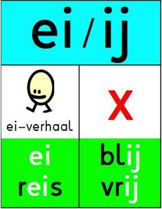 Spelling: woorden op ei/ij