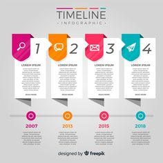 Infographic Powerpoint, Timeline Infographic, Infographic Templates, Simple Powerpoint Templates, Powerpoint Design Templates, Web Design Quotes, Timeline Design, Le Web, Data Visualization