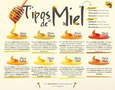 infograma alimentos especias - Buscar con Google