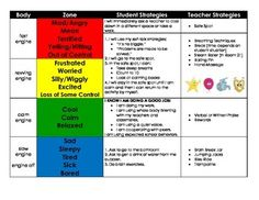 Zones of Regulation and Engines Running Bundle
