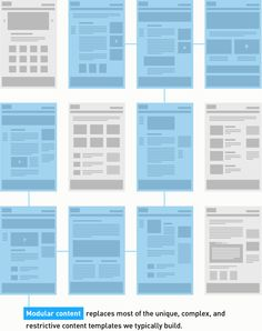 The way you design web content is about to change. by Christopher Butler    January, 2014