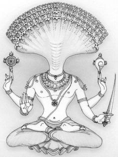 Dans la pratique traditionnelle du ashtanga yoga, les pratiquants et le professeur récitent deux mantras. L'un avant de commencer et l'autre à la fin de la pratique, avant savasana. Textes et significations de ces mantras