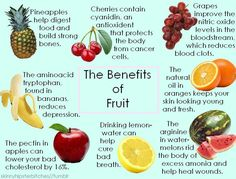 free nutritional posters and quotes | benefits of fruit The Benefits of Fruit and Vegetables