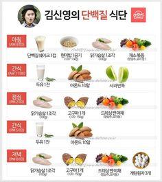 Best Keto Diet Plan – Best Solution for Weigh Loss Healthy Diet Meal Plan, Keto Diet Plan, Diet Meal Plans, Healthy Foods To Eat, Healthy Tips, Ketogenic Diet, 20 20 Diet, Korean Diet, Korean Food