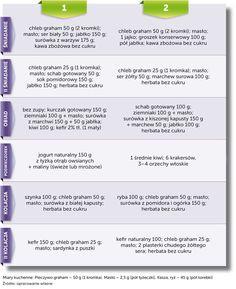 Dieta w czasie cukrzycy ciążowej i karmienia piersią | OneTouch®