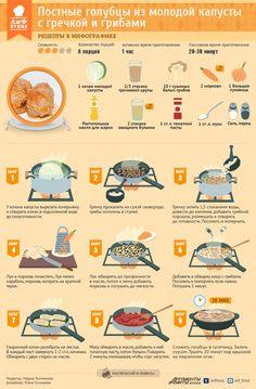 Как приготовить постные голубцы с гречкой и грибами   Рецепты в инфографике   Кухня   Аргументы и Факты