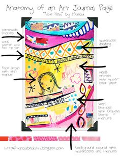 Dabblings: Anatomy of an Art Journal Page: #2....   more pics on her blog