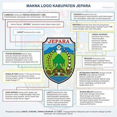 Makna Logo Kabupaten Jepara
