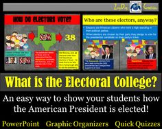 Visually engaging way to teach your students about the misunderstood and confusing topic of the Electoral College. Great PowerPoint and graphic organizer! Party Tickets, Executive Branch, Fourth Grade Math, History Teachers, Political Party, Presidential Candidates, Graphic Organizers, Social Studies, Middle School
