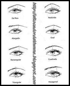 Guía rápida para maquillarnos de forma fácil y sencilla. Parte 1. | El tocador de Khimma