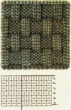 great-looking basket weave knit pattern with easy to follow chart ~
