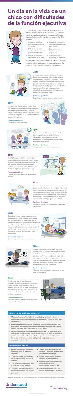 Función ejecutiva en niños | Cómo afecta la disfunción ejecutiva la vida diaria - Understood Spanish Lessons, Learning Spanish, Therapy Activities, Activities For Kids, Adhd Strategies, Executive Functioning, Flipped Classroom, School Psychology, Learning Disabilities