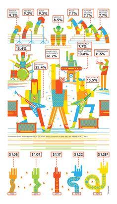 Relajaelcoco con la fiebre de la infografía