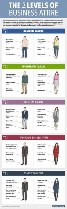 Not sure which level is most appropriate for your work environment? The more you deal with a client's money, the more traditional & conservative you should be dressed.  So people in finance, law, or the like, should stick to traditional business attire, and those in creative industries, like entertainment/advertising, can dress flexibly within the casual levels. If you're a member of the board or meeting with a member of the board, boardroom attire is most appropriate—regardless of size of…