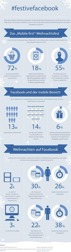 """Facebook prophezeiht erstes """"Mobile First""""-Weihnachten: Shopping per Smartphone"""