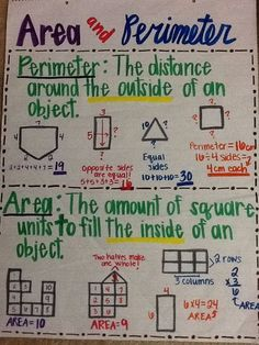 Perimeter and area anchor charts by janelle Math Charts, Math Anchor Charts, Math Strategies, Math Resources, Math Tips, Area And Perimeter, Math Measurement, Measurement Conversion, Fourth Grade Math