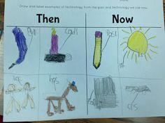 The Adventures of a First Grade Teacher: social studies  Australian curriculum History Year 1 past present future